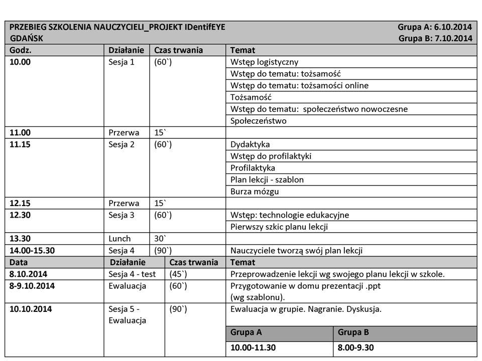 AUTORSKI PLAN LEKCJI /przeprowadzony/ PRZEDMIOT chemia Tytuł lekcji Czy jest rada na odpady.