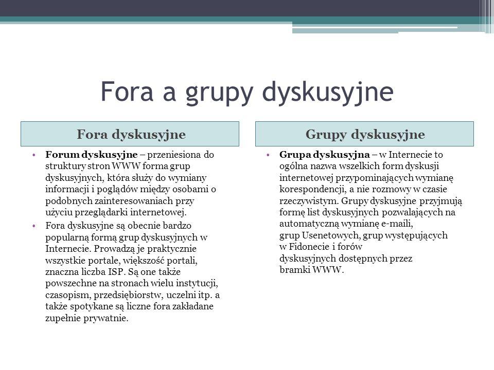 Fora a grupy dyskusyjne Fora dyskusyjneGrupy dyskusyjne Forum dyskusyjne – przeniesiona do struktury stron WWW forma grup dyskusyjnych, która służy do wymiany informacji i poglądów między osobami o podobnych zainteresowaniach przy użyciu przeglądarki internetowej.