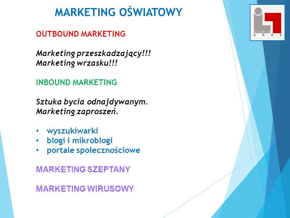 MARKETING OŚWIATOWY OUTBOUND MARKETING Marketing przeszkadzający!!! Marketing wrzasku!!! INBOUND MARKETING Sztuka bycia odnajdywanym. Marketing zapros