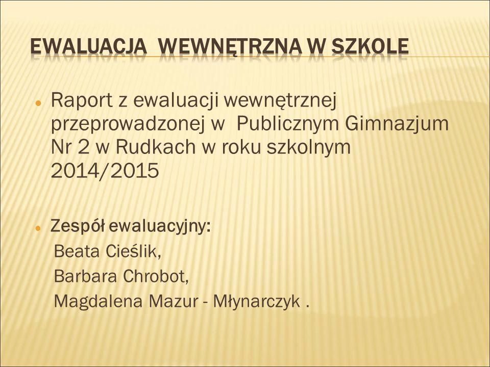 Raport z ewaluacji wewnętrznej przeprowadzonej w Publicznym Gimnazjum Nr 2 w Rudkach w roku szkolnym 2014/2015 Zespół ewaluacyjny: Beata Cieślik, Barbara Chrobot, Magdalena Mazur - Młynarczyk.