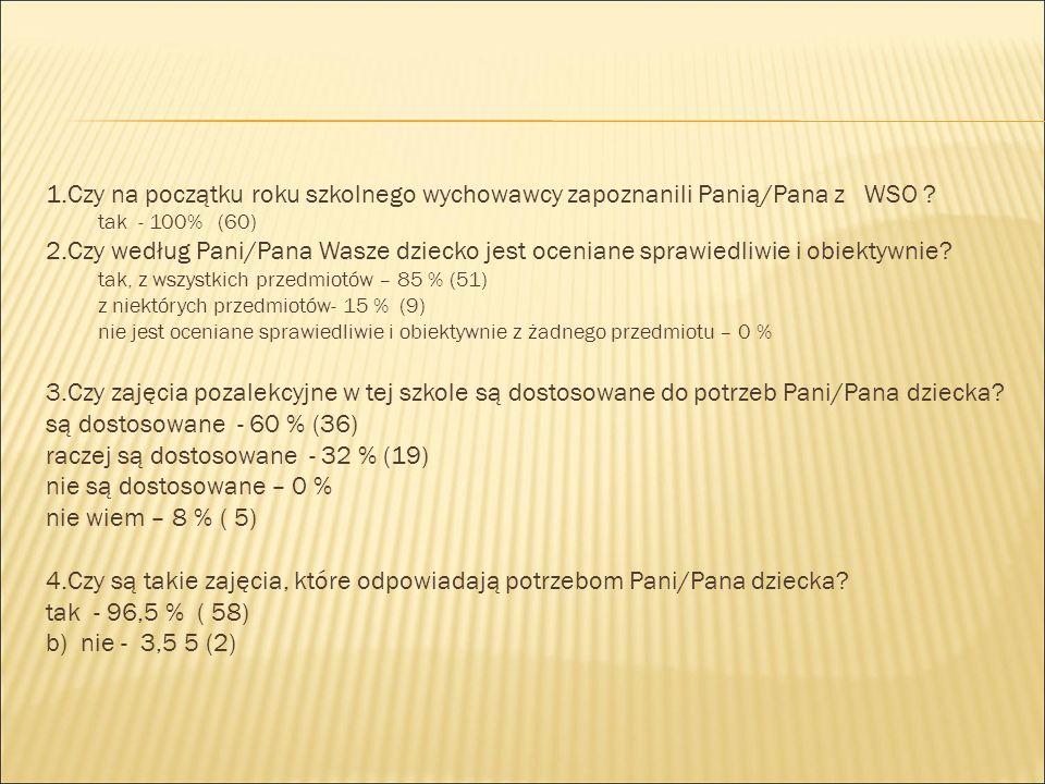 1.Czy na początku roku szkolnego wychowawcy zapoznanili Panią/Pana z WSO .