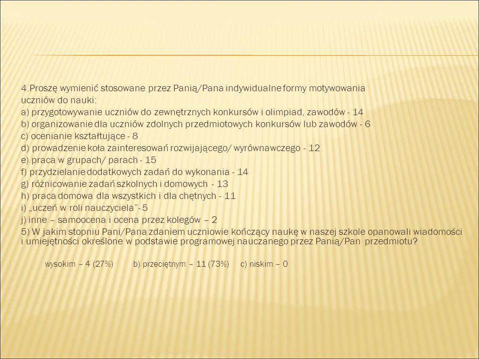 """4.Proszę wymienić stosowane przez Panią/Pana indywidualne formy motywowania uczniów do nauki: a) przygotowywanie uczniów do zewnętrznych konkursów i olimpiad, zawodów - 14 b) organizowanie dla uczniów zdolnych przedmiotowych konkursów lub zawodów - 6 c) ocenianie kształtujące - 8 d) prowadzenie koła zainteresowań rozwijającego/ wyrównawczego - 12 e) praca w grupach/ parach - 15 f) przydzielanie dodatkowych zadań do wykonania - 14 g) różnicowanie zadań szkolnych i domowych - 13 h) praca domowa dla wszystkich i dla chętnych - 11 i) """"uczeń w roli nauczyciela - 5 j) inne – samoocena i ocena przez kolegów – 2 5) W jakim stopniu Pani/Pana zdaniem uczniowie kończący naukę w naszej szkole opanowali wiadomości i umiejętności określone w podstawie programowej nauczanego przez Panią/Pan przedmiotu."""