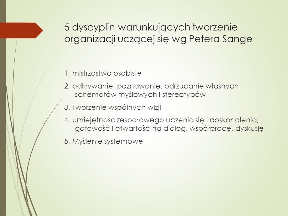 5 dyscyplin warunkujących tworzenie organizacji uczącej się wg Petera Sange 1. mistrzostwo osobiste 2. odkrywanie, poznawanie, odrzucanie własnych sch