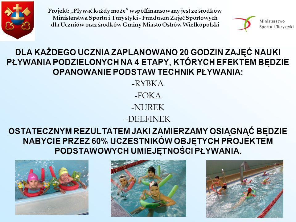 """Projekt: """"Pływać każdy może współfinansowany jest ze środków Ministerstwa Sportu i Turystyki - Funduszu Zajęć Sportowych dla Uczniów oraz środków Gminy Miasto Ostrów Wielkopolski DLA KAŻDEGO UCZNIA ZAPLANOWANO 20 GODZIN ZAJĘĆ NAUKI PŁYWANIA PODZIELONYCH NA 4 ETAPY, KTÓRYCH EFEKTEM BĘDZIE OPANOWANIE PODSTAW TECHNIK PŁYWANIA: -RYBKA -FOKA -NUREK -DELFINEK OSTATECZNYM REZULTATEM JAKI ZAMIERZAMY OSIĄGNĄĆ BĘDZIE NABYCIE PRZEZ 60% UCZESTNIKÓW OBJĘTYCH PROJEKTEM PODSTAWOWYCH UMIEJĘTNOŚCI PŁYWANIA."""