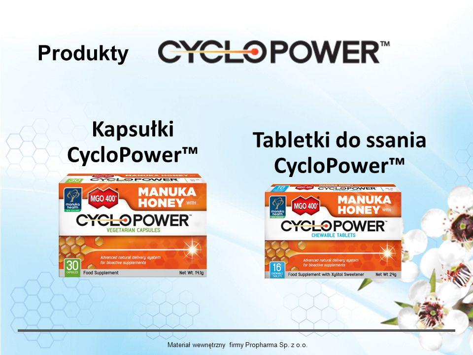 Produkty Kapsułki CycloPower™ Tabletki do ssania CycloPower™ Materiał wewnętrzny firmy Propharma Sp.