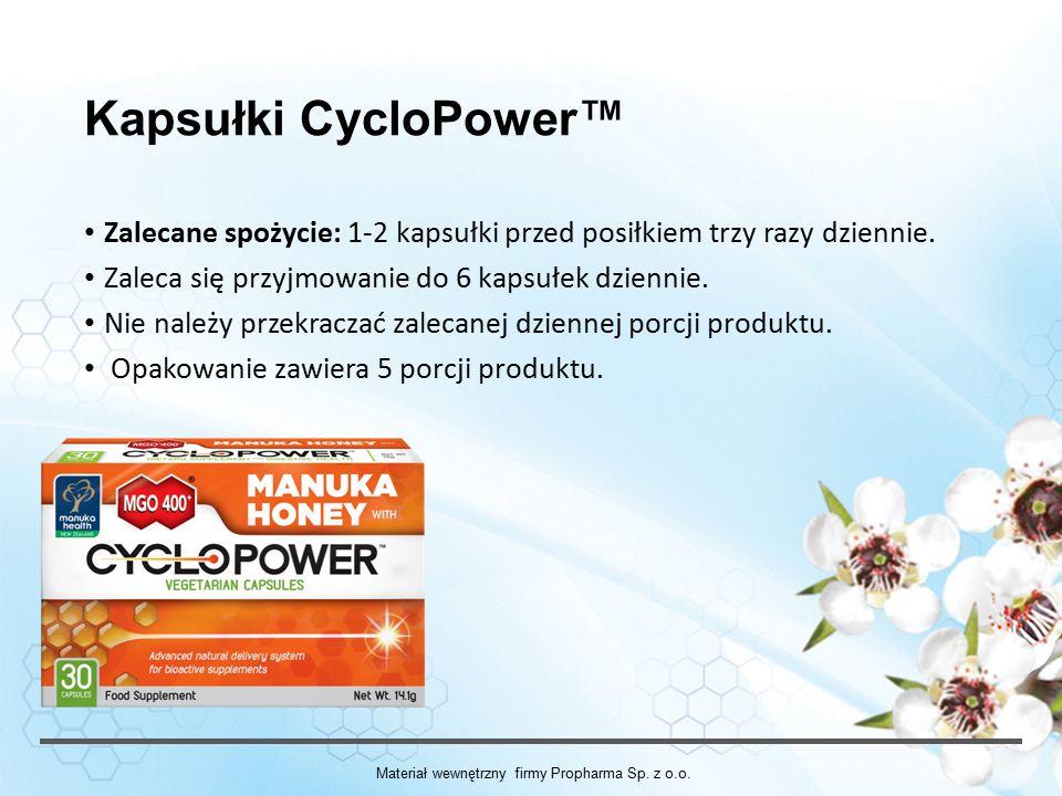 Kapsułki CycloPower™ Zalecane spożycie: 1-2 kapsułki przed posiłkiem trzy razy dziennie.