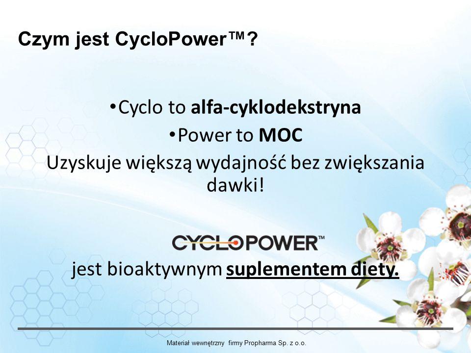 Materiał wewnętrzny firmy Propharma Sp.z o.o.