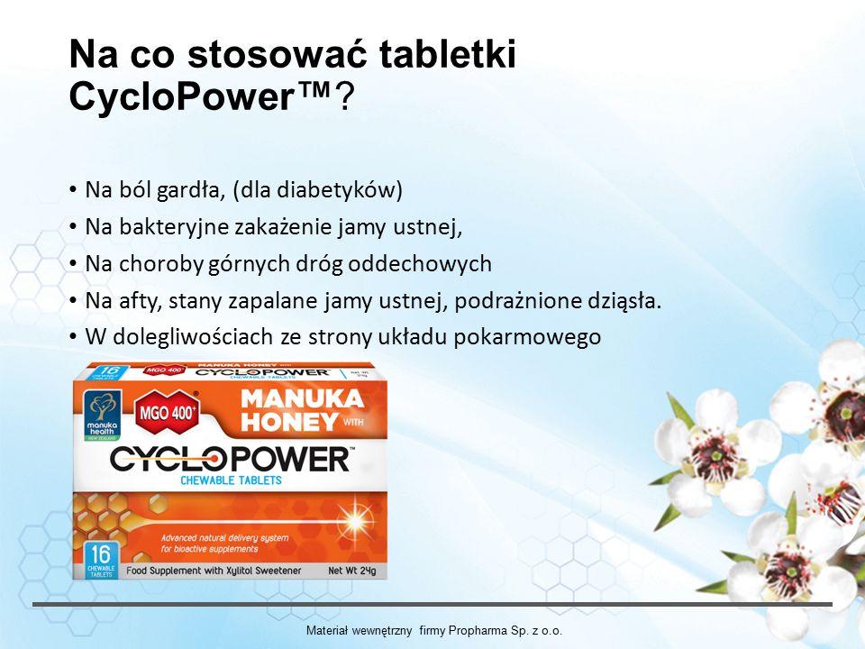 Na co stosować tabletki CycloPower™.