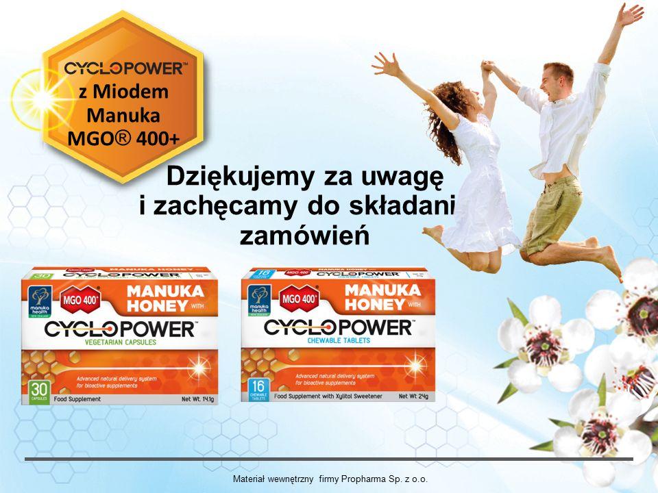 Dziękujemy za uwagę i zachęcamy do składania zamówień Materiał wewnętrzny firmy Propharma Sp.