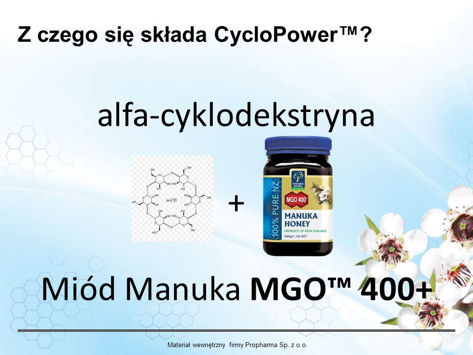 Z czego się składa CycloPower™.
