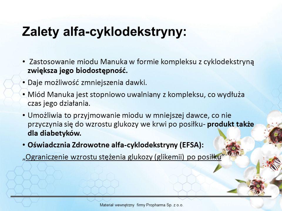 Zalety alfa-cyklodekstryny: Zastosowanie miodu Manuka w formie kompleksu z cyklodekstryną zwiększa jego biodostępność.