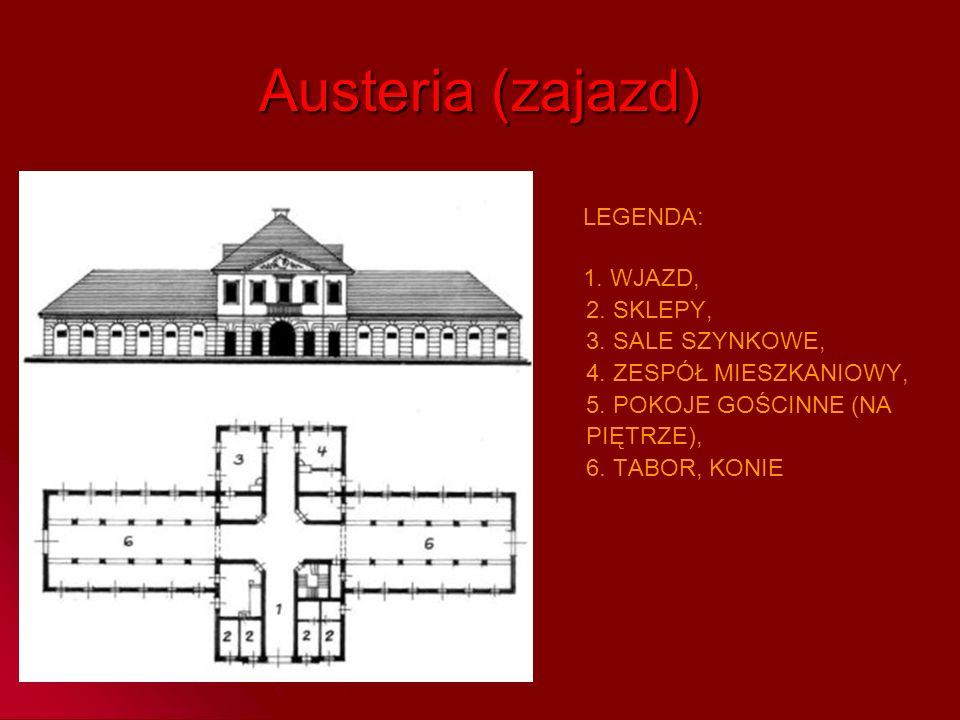 Austeria (zajazd) LEGENDA: 1. WJAZD, 2. SKLEPY, 3. SALE SZYNKOWE, 4. ZESPÓŁ MIESZKANIOWY, 5. POKOJE GOŚCINNE (NA PIĘTRZE), 6. TABOR, KONIE