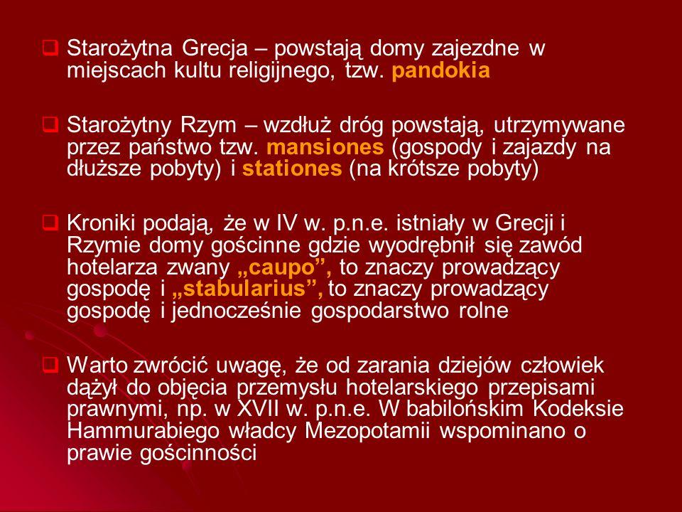 """W XVIII wieku powstały w Warszawie: hotel """"Pod Białym Orłem 1787 r."""