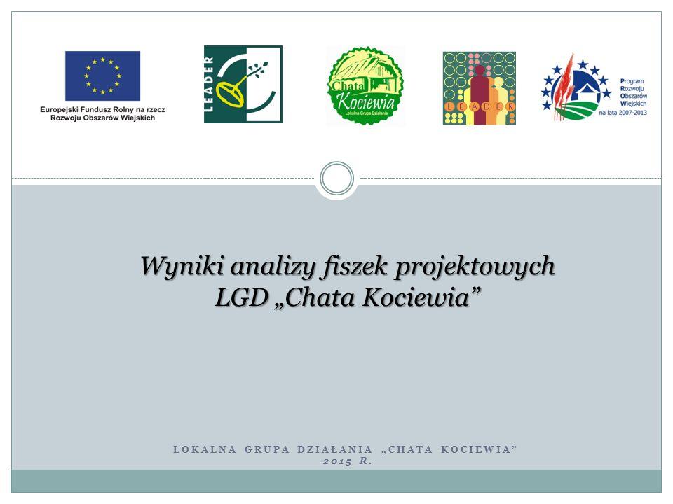 """LOKALNA GRUPA DZIAŁANIA """"CHATA KOCIEWIA"""" 2015 R. Wyniki analizy fiszek projektowych LGD """"Chata Kociewia"""""""
