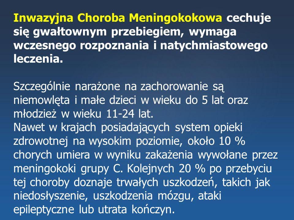 Inwazyjna Choroba Meningokokowa cechuje się gwałtownym przebiegiem, wymaga wczesnego rozpoznania i natychmiastowego leczenia. Szczególnie narażone na