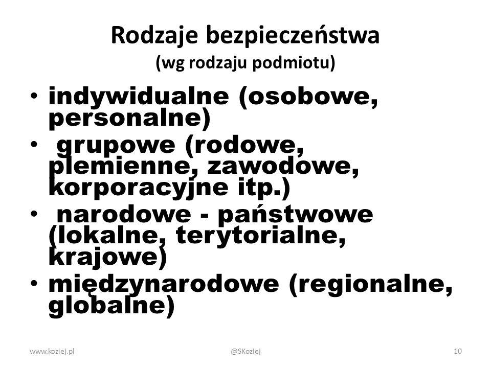 Rodzaje bezpieczeństwa (wg rodzaju podmiotu) indywidualne (osobowe, personalne) grupowe (rodowe, plemienne, zawodowe, korporacyjne itp.) narodowe - pa