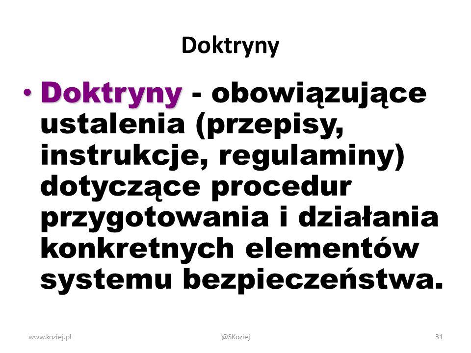 Doktryny Doktryny Doktryny - obowiązujące ustalenia (przepisy, instrukcje, regulaminy) dotyczące procedur przygotowania i działania konkretnych elemen