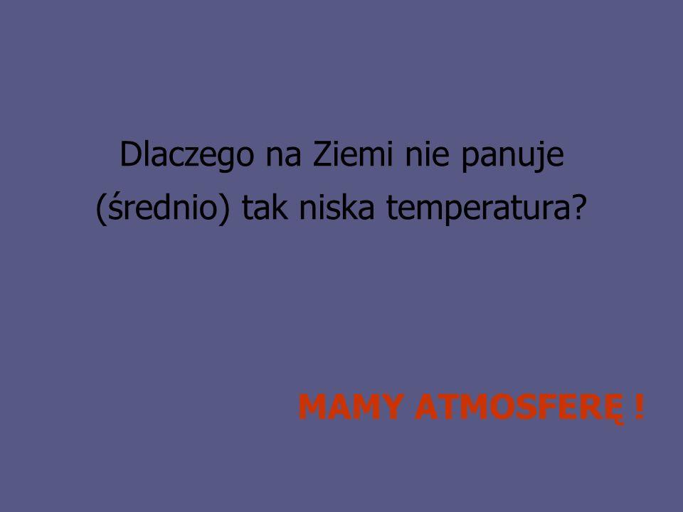 Dlaczego na Ziemi nie panuje (średnio) tak niska temperatura? MAMY ATMOSFERĘ !