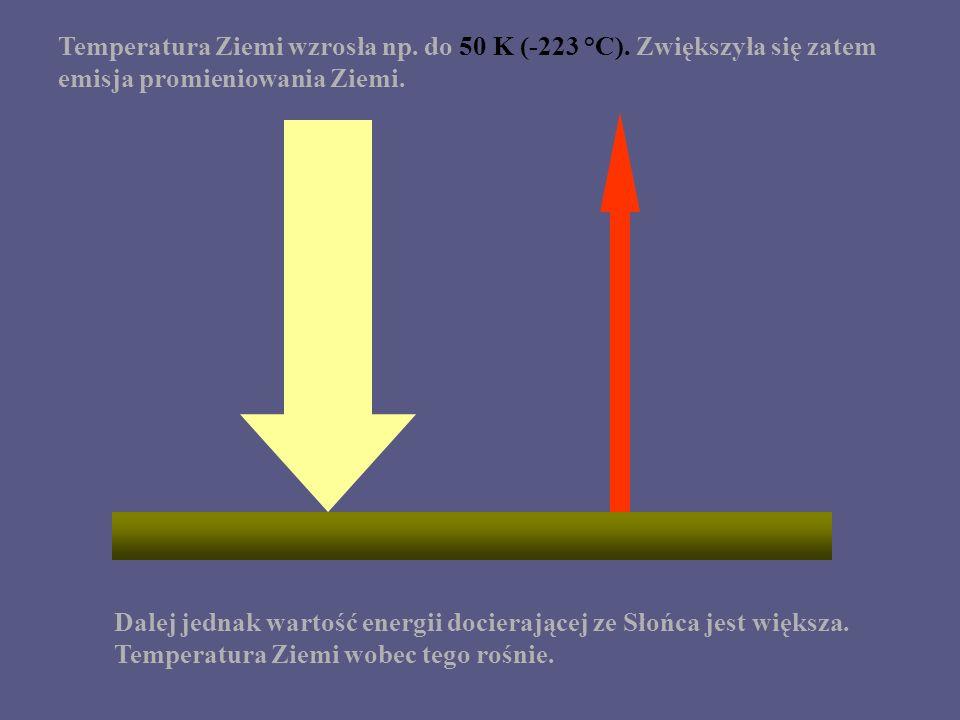 Temperatura Ziemi wzrosła np.do 150 K (-123 °C). Zwiększyła się zatem emisja promieniowania Ziemi.