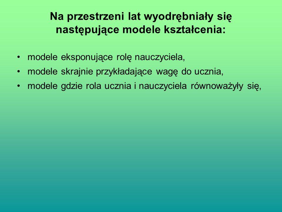 . Model synektyczny EFEKTY DYDAKTYCZNE EFEKTY WYCHOWAWCZE spójność i produktywność grupy instrumenty myślenia mataforycznego zdolności rozwiązywania problemów wyższa samoocena śmiałość intelektualna zapanowania nad programem nauczania
