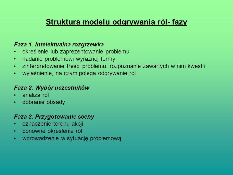Struktura modelu odgrywania ról- fazy Faza 1. Intelektualna rozgrzewka określenie lub zaprezentowanie problemu nadanie problemowi wyraźnej formy zinte