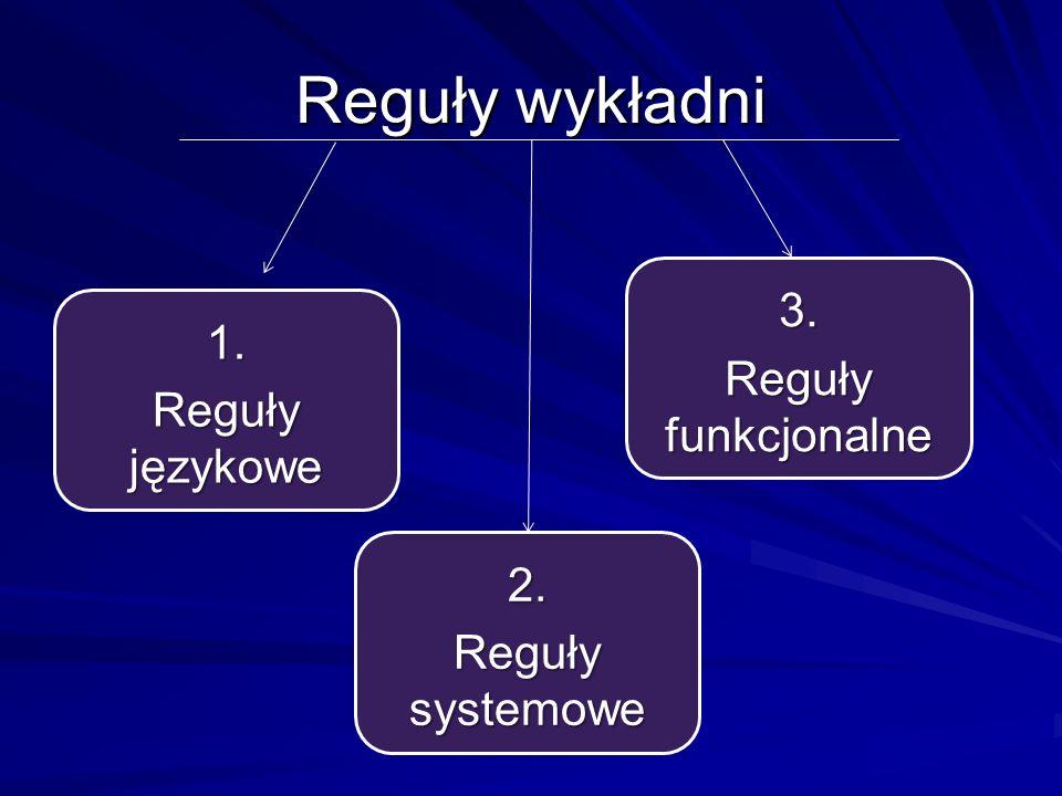 Reguły wykładni 3. Reguły funkcjonalne 2. Reguły systemowe 1. Reguły językowe