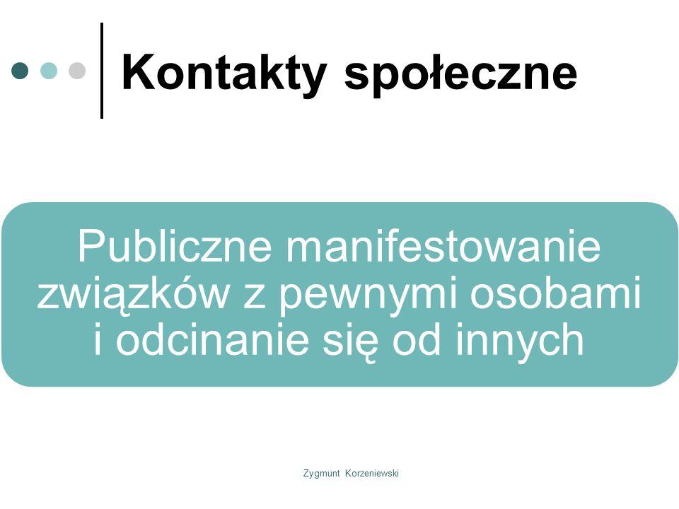 Zygmunt Korzeniewski Konformizm i uleganie Zachowanie się zgodnie ze społecznymi normami albo preferencjami innych ludzi