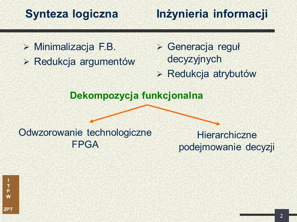 I T P W ZPT 2 Synteza logicznaInżynieria informacji Dekompozycja funkcjonalna Odwzorowanie technologiczne FPGA Hierarchiczne podejmowanie decyzji  Minimalizacja F.B.