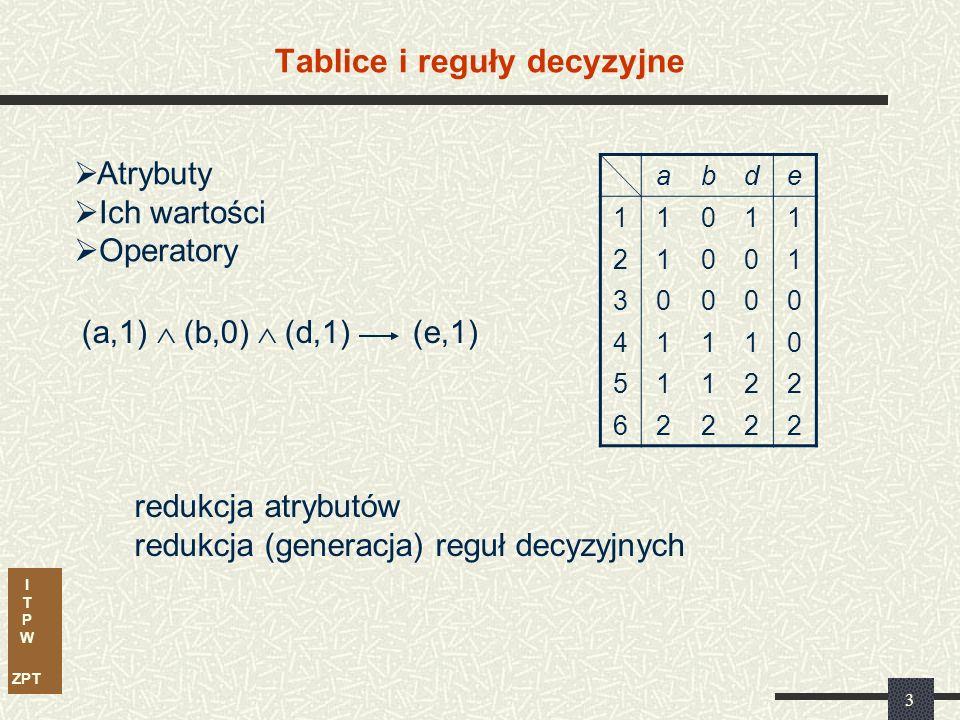 I T P W ZPT 3 Tablice i reguły decyzyjne (a,1)  (b,0)  (d,1) (e,1) abde 11011 21001 30000 41110 51122 62222  Atrybuty  Ich wartości  Operatory redukcja atrybutów redukcja (generacja) reguł decyzyjnych