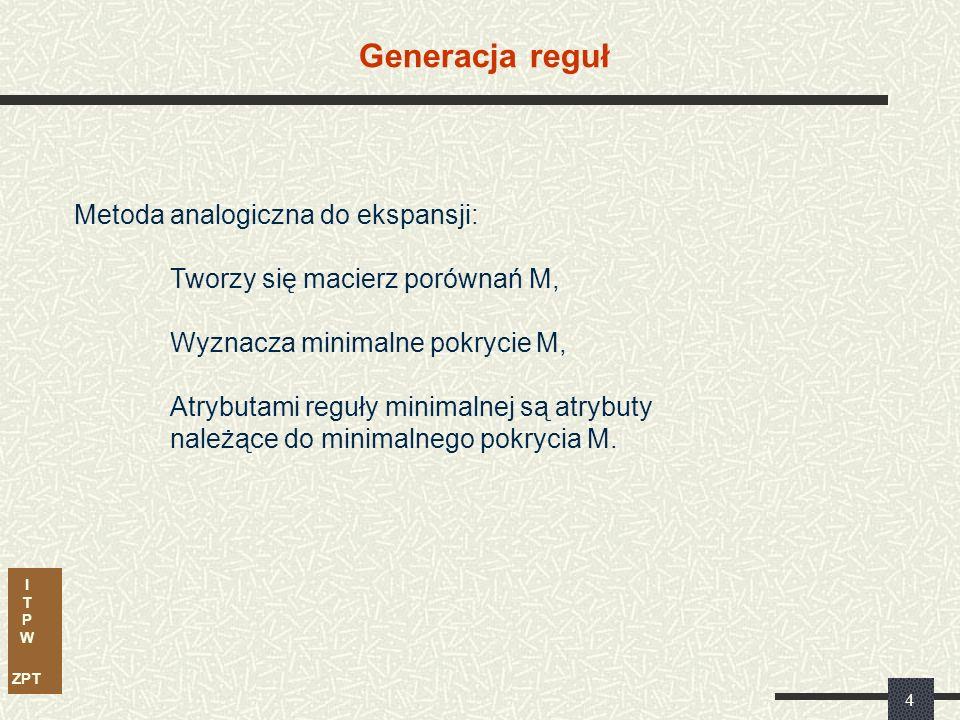 I T P W ZPT 4 Generacja reguł Metoda analogiczna do ekspansji: Tworzy się macierz porównań M, Wyznacza minimalne pokrycie M, Atrybutami reguły minimalnej są atrybuty należące do minimalnego pokrycia M.