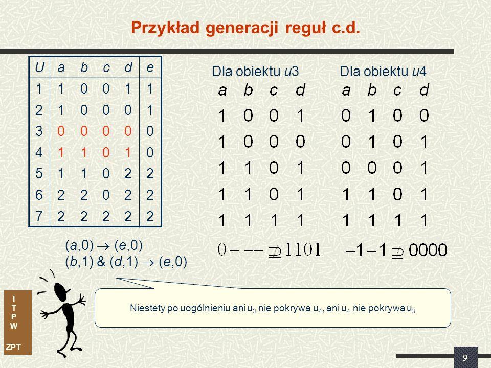 I T P W ZPT 9 Przykład generacji reguł c.d. Uabcde 110011 210001 300000 411010 511022 622022 722222 (a,0)  (e,0) (b,1) & (d,1)  (e,0) Dla obiektu u3