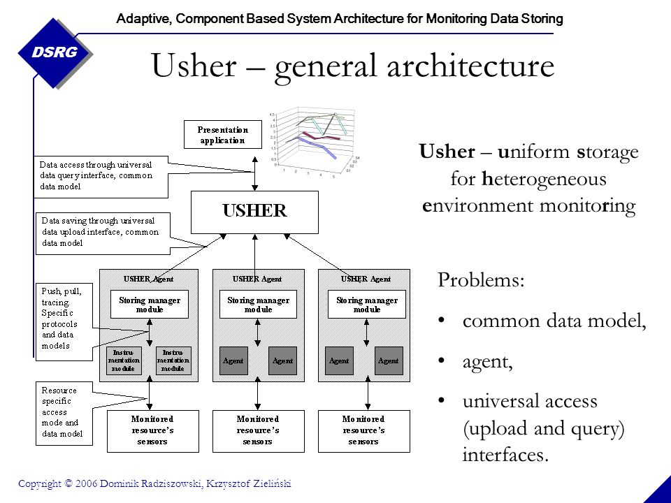 Adaptive, Component Based System Architecture for Monitoring Data Storing Copyright © 2006 Dominik Radziszowski, Krzysztof Zieliński DSRG Usher – general architecture Usher – uniform storage for heterogeneous environment monitoring Problems: common data model, agent, universal access (upload and query) interfaces.