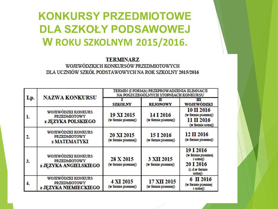 KONKURSY PRZEDMIOTOWE DLA SZKOŁY PODSAWOWEJ W ROKU SZKOLNYM 2015/2016.