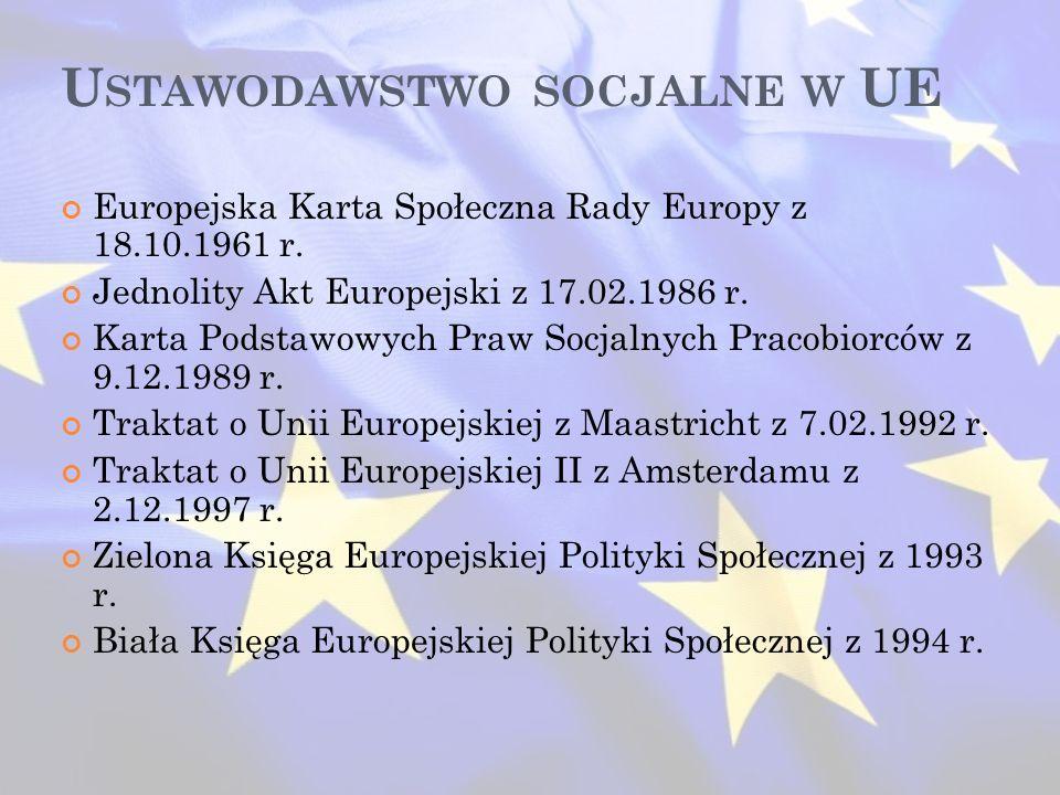 U STAWODAWSTWO SOCJALNE W UE Europejska Karta Społeczna Rady Europy z 18.10.1961 r. Jednolity Akt Europejski z 17.02.1986 r. Karta Podstawowych Praw S