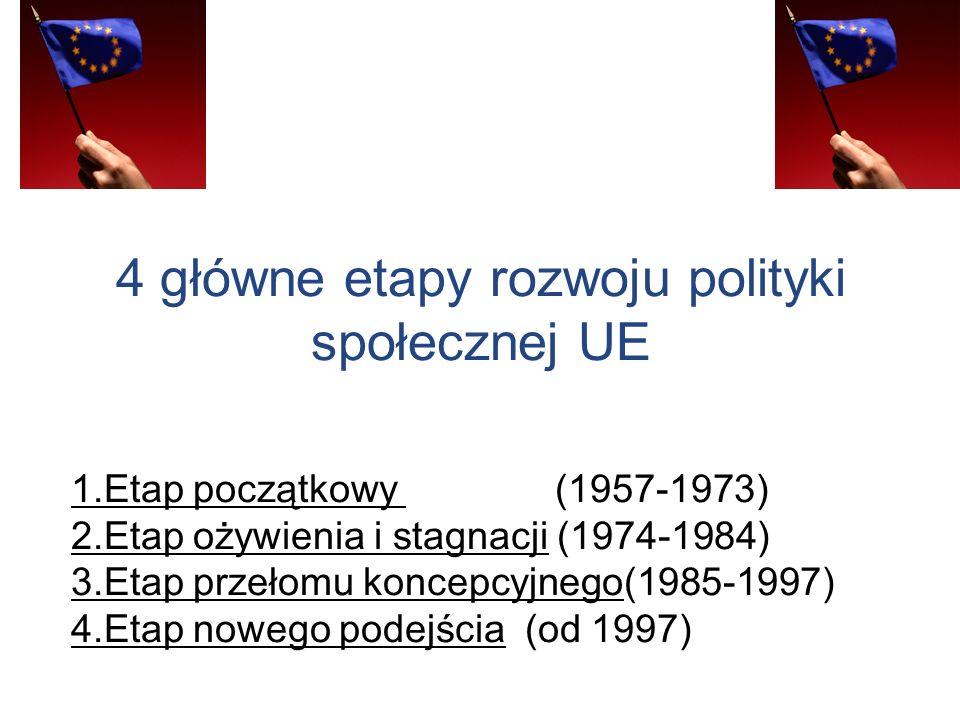 4 główne etapy rozwoju polityki społecznej UE 1.Etap początkowy (1957-1973) 2.Etap ożywienia i stagnacji (1974-1984) 3.Etap przełomu koncepcyjnego(198