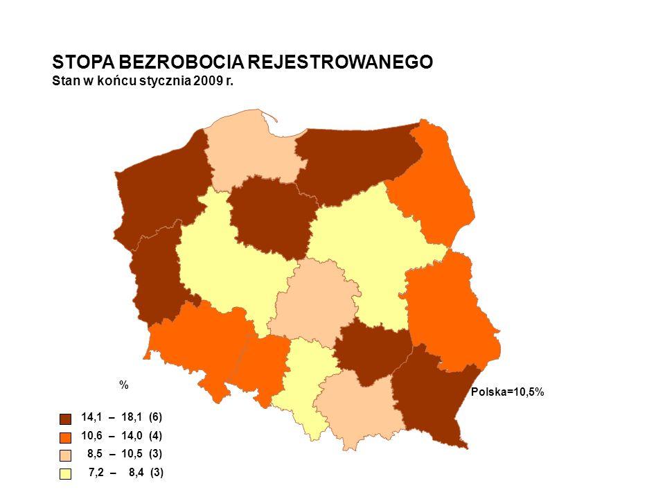 26 KARTOGRAM STOPA BEZROBOCIA REJESTROWANEGO Stan w końcu stycznia 2009 r. Polska=10,5% % 14,1 – 18,1 (6) 10,6 – 14,0 (4) 8,5 – 10,5 (3) 7,2 – 8,4 (3)