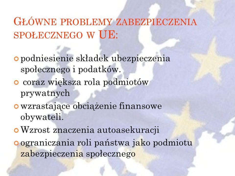 G ŁÓWNE PROBLEMY ZABEZPIECZENIA SPOŁECZNEGO W UE: podniesienie składek ubezpieczenia społecznego i podatków. coraz większa rola podmiotów prywatnych w