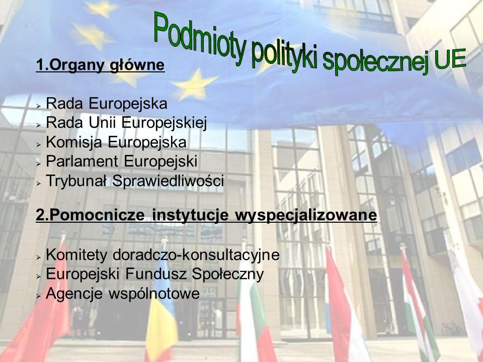 1.Organy główne  Rada Europejska  Rada Unii Europejskiej  Komisja Europejska  Parlament Europejski  Trybunał Sprawiedliwości 2.Pomocnicze instytu