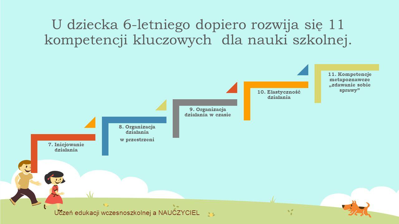 U dziecka 6-letniego dopiero rozwija się 11 kompetencji kluczowych dla nauki szkolnej. 7. Inicjowanie działania 8. Organizacja działania w przestrzeni