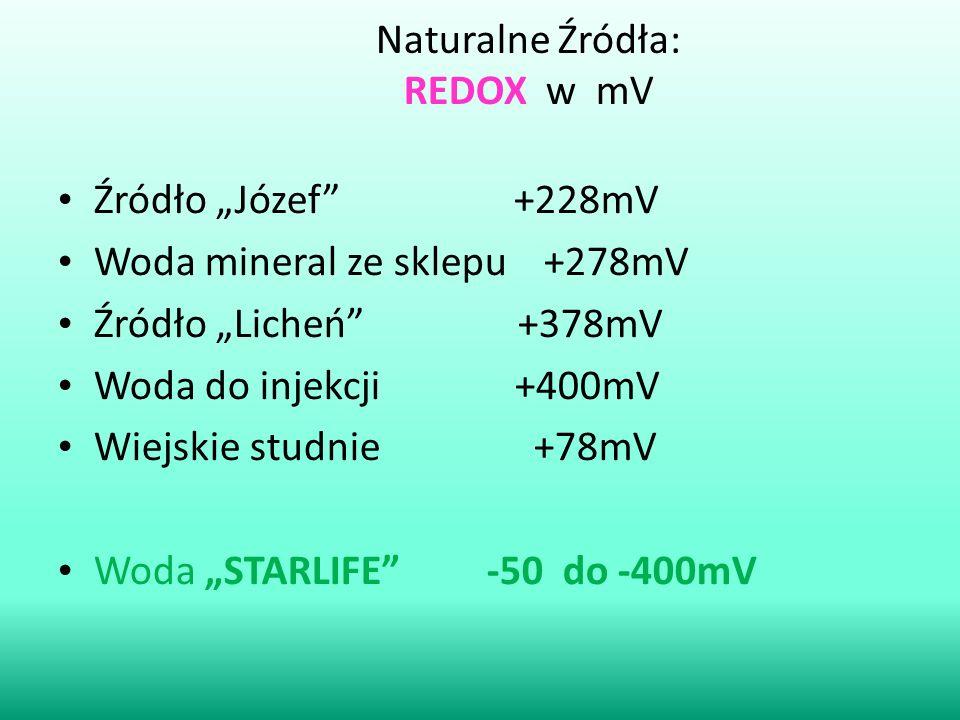 """Naturalne Źródła: REDOX w mV Źródło """"Józef"""" +228mV Woda mineral ze sklepu +278mV Źródło """"Licheń"""" +378mV Woda do injekcji +400mV Wiejskie studnie +78mV"""