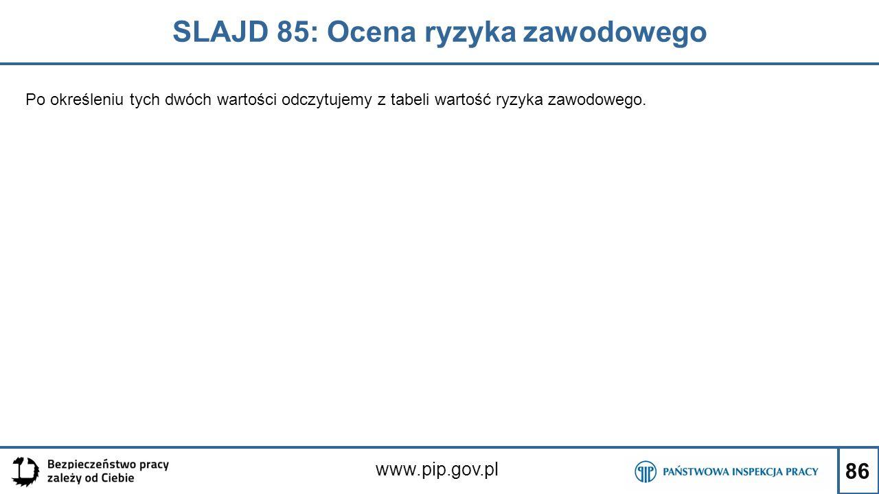 86 SLAJD 85: Ocena ryzyka zawodowego www.pip.gov.pl Po określeniu tych dwóch wartości odczytujemy z tabeli wartość ryzyka zawodowego.