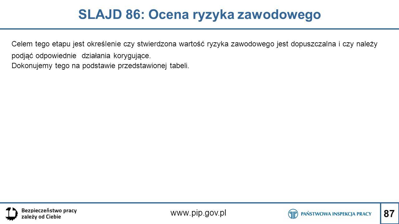 87 SLAJD 86: Ocena ryzyka zawodowego www.pip.gov.pl Celem tego etapu jest określenie czy stwierdzona wartość ryzyka zawodowego jest dopuszczalna i czy należy podjąć odpowiednie działania korygujące.