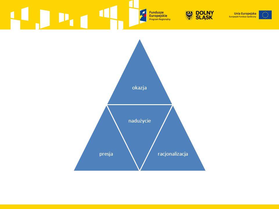 Zapobieganie: - ton nadawany z góry - kultura etyczna - system zarządzania i kontroli - systemy kontroli wewnętrznej - podział obowiązków i odpowiedzialności - szkolenie i zwiększanie świadomości - stanowiska wrażliwe - analityka danych i narzędzie ARACHNE