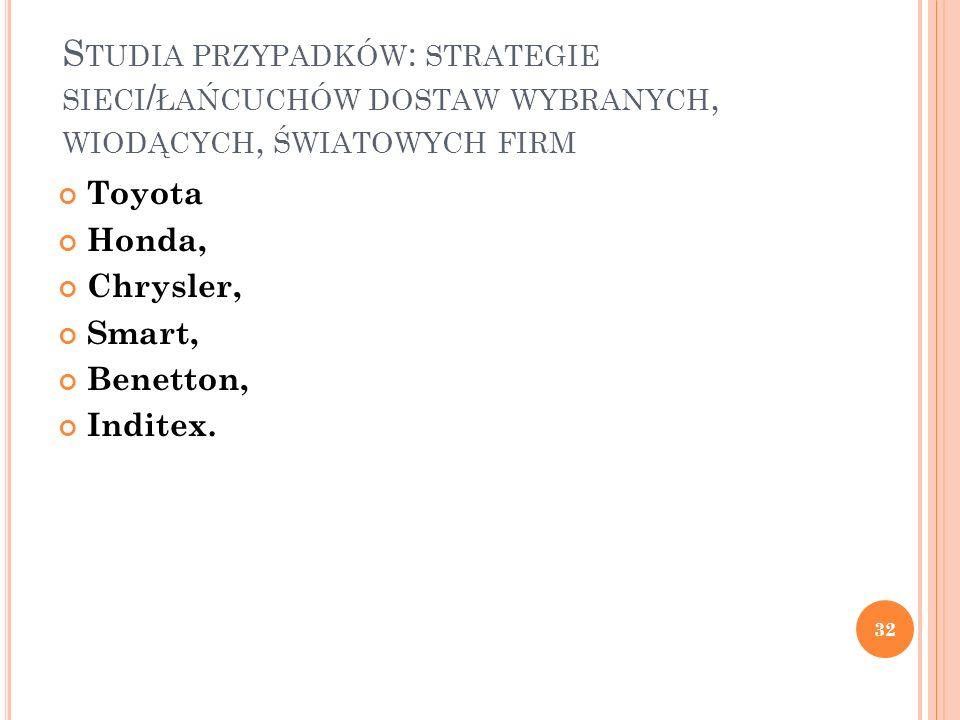 S TUDIA PRZYPADKÓW : STRATEGIE SIECI / ŁAŃCUCHÓW DOSTAW WYBRANYCH, WIODĄCYCH, ŚWIATOWYCH FIRM Toyota Honda, Chrysler, Smart, Benetton, Inditex. 32