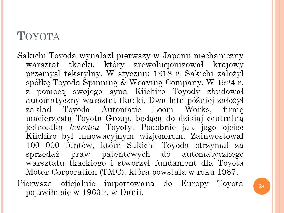 T OYOTA Sakichi Toyoda wynalazł pierwszy w Japonii mechaniczny warsztat tkacki, który zrewolucjonizował krajowy przemysł tekstylny. W styczniu 1918 r.