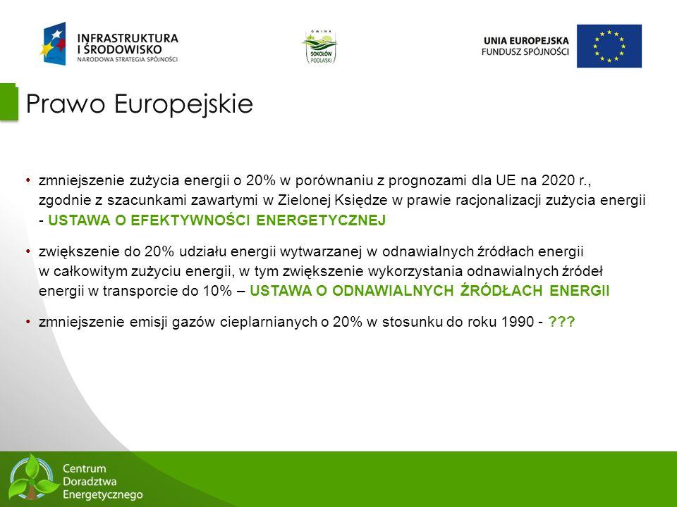 10 Prawo Europejskie zmniejszenie zużycia energii o 20% w porównaniu z prognozami dla UE na 2020 r., zgodnie z szacunkami zawartymi w Zielonej Księdze
