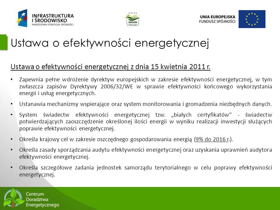 11 Ustawa o efektywności energetycznej Ustawa o efektywności energetycznej z dnia 15 kwietnia 2011 r. Zapewnia pełne wdrożenie dyrektyw europejskich w