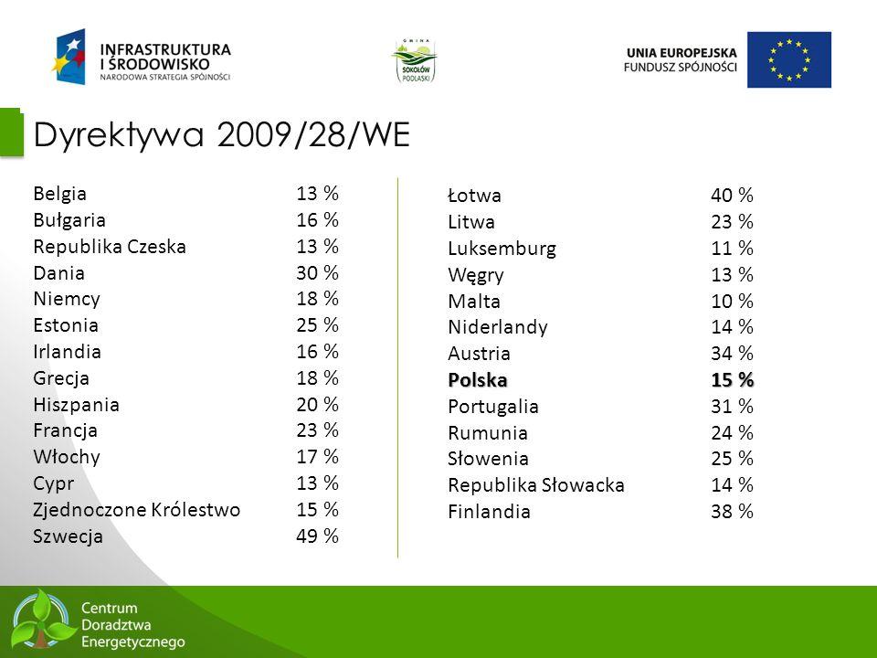 14 Dyrektywa 2009/28/WE Belgia13 % Bułgaria16 % Republika Czeska13 % Dania30 % Niemcy18 % Estonia25 % Irlandia16 % Grecja18 % Hiszpania20 % Francja23