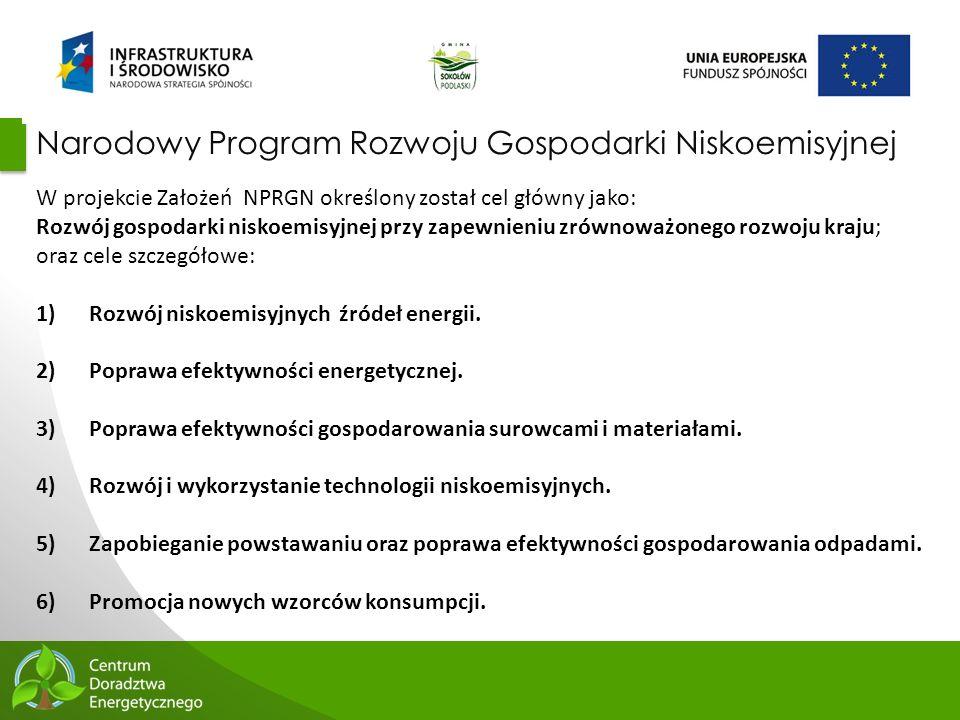 15 Narodowy Program Rozwoju Gospodarki Niskoemisyjnej W projekcie Założeń NPRGN określony został cel główny jako: Rozwój gospodarki niskoemisyjnej prz