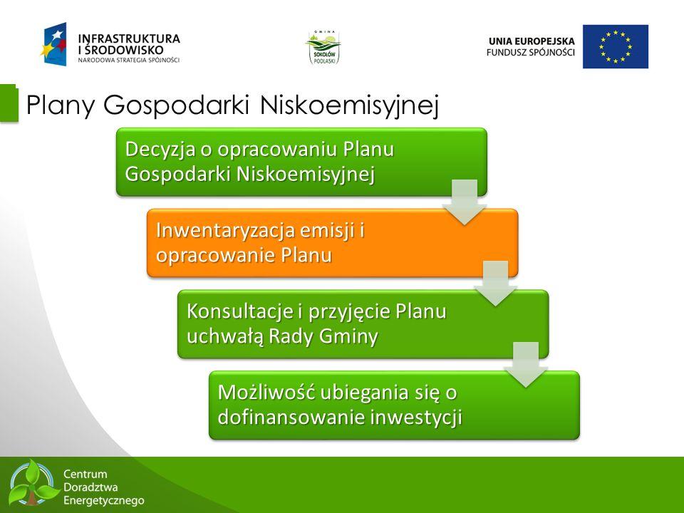 17 Plany Gospodarki Niskoemisyjnej Decyzja o opracowaniu Planu Gospodarki Niskoemisyjnej Inwentaryzacja emisji i opracowanie Planu Konsultacje i przyj